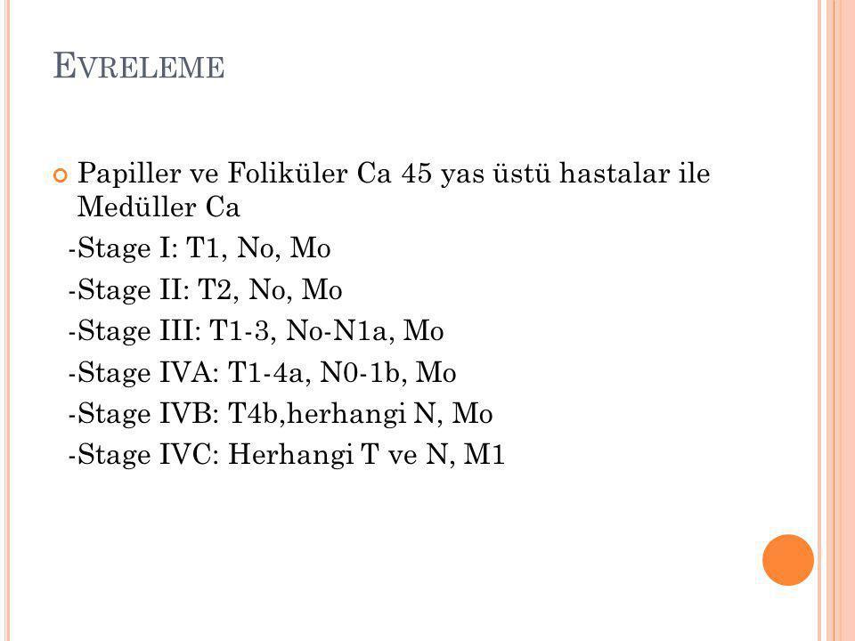 E VRELEME Papiller ve Foliküler Ca 45 yas üstü hastalar ile Medüller Ca -Stage I: T1, No, Mo -Stage II: T2, No, Mo -Stage III: T1-3, No-N1a, Mo -Stage