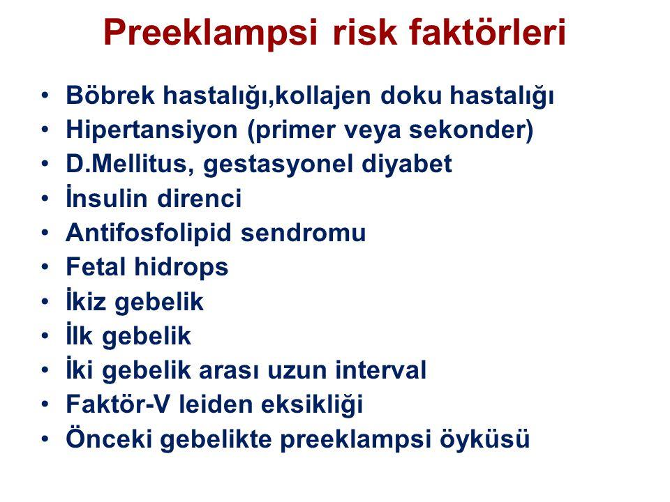 Preeklampsi risk faktörleri Böbrek hastalığı,kollajen doku hastalığı Hipertansiyon (primer veya sekonder) D.Mellitus, gestasyonel diyabet İnsulin direnci Antifosfolipid sendromu Fetal hidrops İkiz gebelik İlk gebelik İki gebelik arası uzun interval Faktör-V leiden eksikliği Önceki gebelikte preeklampsi öyküsü