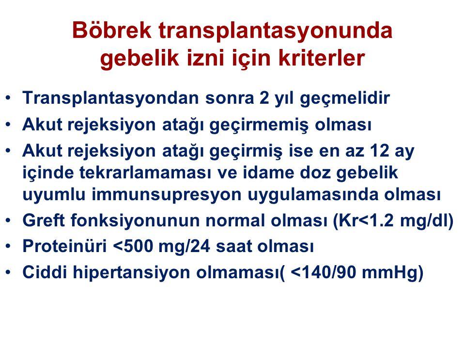 Böbrek transplantasyonunda gebelik izni için kriterler Transplantasyondan sonra 2 yıl geçmelidir Akut rejeksiyon atağı geçirmemiş olması Akut rejeksiyon atağı geçirmiş ise en az 12 ay içinde tekrarlamaması ve idame doz gebelik uyumlu immunsupresyon uygulamasında olması Greft fonksiyonunun normal olması (Kr<1.2 mg/dl) Proteinüri <500 mg/24 saat olması Ciddi hipertansiyon olmaması( <140/90 mmHg)