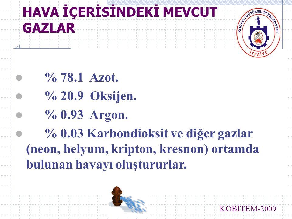 HAVA İÇERİSİNDEKİ MEVCUT GAZLAR % 78.1 Azot. % 20.9 Oksijen. % 0.93 Argon. % 0.03 Karbondioksit ve diğer gazlar (neon, helyum, kripton, kresnon) ortam