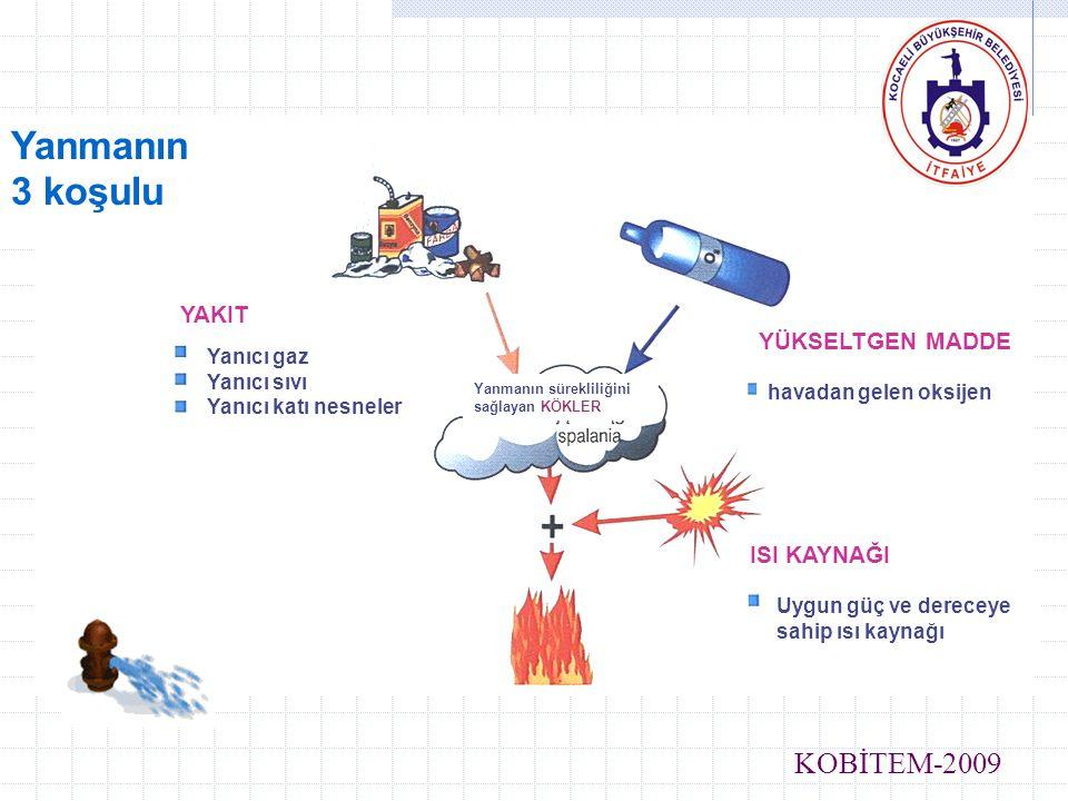 Yanmanın 3 koşulu Yanıcı gaz Yanıcı sıvı Yanıcı katı nesneler havadan gelen oksijen Uygun güç ve dereceye sahip ısı kaynağı YAKIT YÜKSELTGEN MADDE ISI KAYNAĞI Yanmanın sürekliliğini sağlayan KÖKLER KOBİTEM-2009