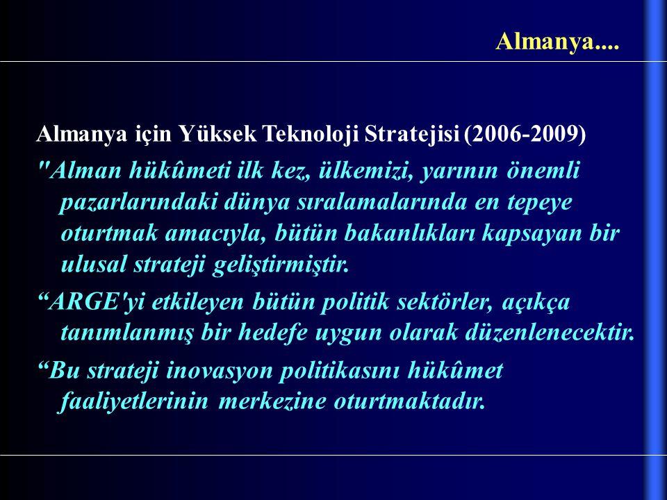 Almanya için Yüksek Teknoloji Stratejisi (2006-2009)