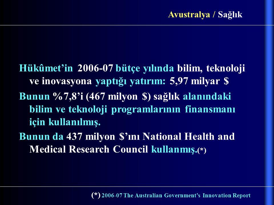 Hükûmet'in 2006-07 bütçe yılında bilim, teknoloji ve inovasyona yaptığı yatırım: 5,97 milyar $ Bunun %7,8'i (467 milyon $) sağlık alanındaki bilim ve