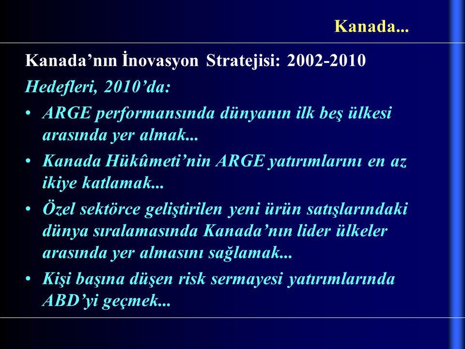 Kanada'nın İnovasyon Stratejisi: 2002-2010 Hedefleri, 2010'da: ARGE performansında dünyanın ilk beş ülkesi arasında yer almak... Kanada Hükûmeti'nin A