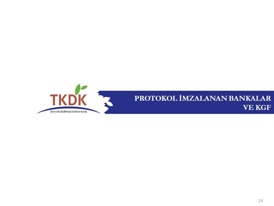 24 PROTOKOL İMZALANAN BANKALAR VE KGF 24
