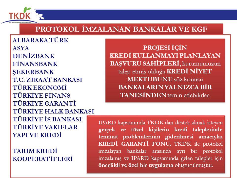 25 PROTOKOL İMZALANAN BANKALAR VE KGF ALBARAKA TÜRK ASYA DENİZBANK FİNANSBANK ŞEKERBANK T.C.