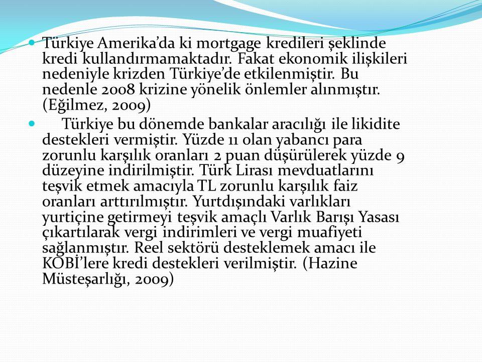 Türkiye Amerika'da ki mortgage kredileri şeklinde kredi kullandırmamaktadır. Fakat ekonomik ilişkileri nedeniyle krizden Türkiye'de etkilenmiştir. Bu
