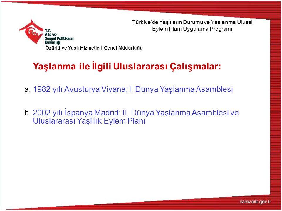 Türkiye'de Yaşlıların Durumu ve Yaşlanma Ulusal Eylem Planı Uygulama Programı Özürlü ve Yaşlı Hizmetleri Genel Müdürlüğü Yaşlanma ile İlgili Uluslarar