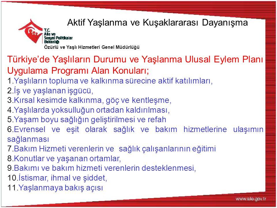 Özürlü ve Yaşlı Hizmetleri Genel Müdürlüğü Türkiye'de Yaşlıların Durumu ve Yaşlanma Ulusal Eylem Planı Uygulama Programı Alan Konuları; 1.Yaşlıların t