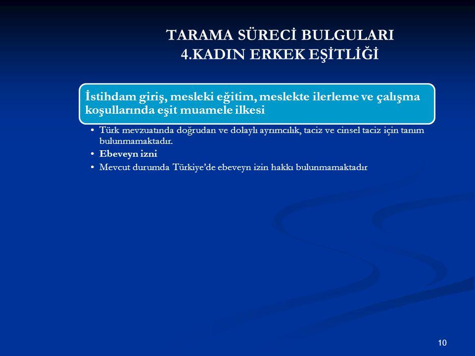 TARAMA SÜRECİ BULGULARI 4.KADIN ERKEK EŞİTLİĞİ 10 İstihdam giriş, mesleki eğitim, meslekte ilerleme ve çalışma koşullarında eşit muamele ilkesi Türk m