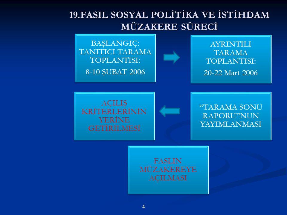 19.FASIL SOSYAL POLİTİKA VE İSTİHDAM MÜZAKERE SÜRECİ 4 BAŞLANGIÇ: TANITICI TARAMA TOPLANTISI: 8-10 ŞUBAT 2006 AYRINTILI TARAMA TOPLANTISI: 20-22 Mart