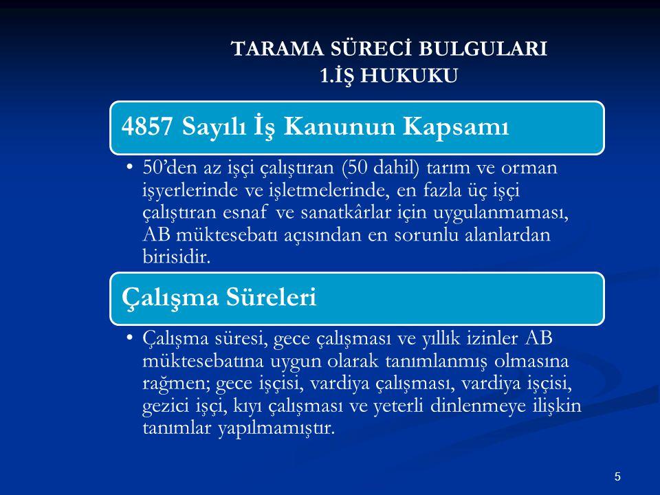 TARAMA SÜRECİ BULGULARI 1.İŞ HUKUKU 5 4857 Sayılı İş Kanunun Kapsamı 50'den az işçi çalıştıran (50 dahil) tarım ve orman işyerlerinde ve işletmelerind