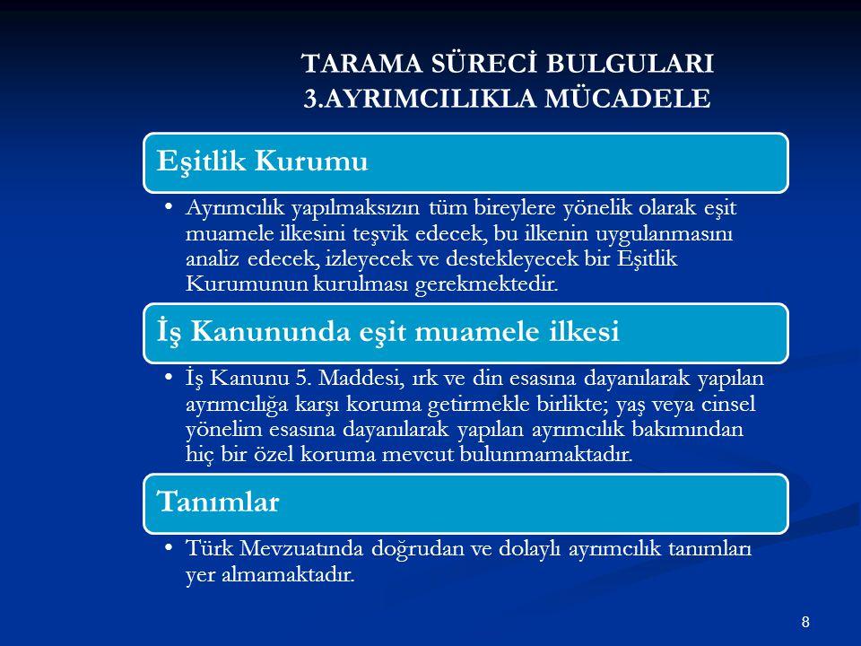 TARAMA SÜRECİ BULGULARI 4.KADIN ERKEK EŞİTLİĞİ 9 Aynı işe eşit ücret ilkesi Müktesebatta öngörülen şekilde kadın ve erkekler için eşit ücret ilkesinin Türk mevzuatı tarafından garanti altına alınmakla birlikte; Türkiye'de özel sektörde cinsiyete bağlı ücret farklılığı, % 12 olarak hesaplanmaktadır.