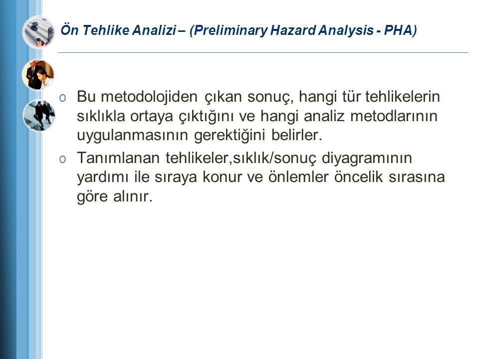 Ön Tehlike Analizi – (Preliminary Hazard Analysis - PHA) o Bu metodolojiden çıkan sonuç, hangi tür tehlikelerin sıklıkla ortaya çıktığını ve hangi ana