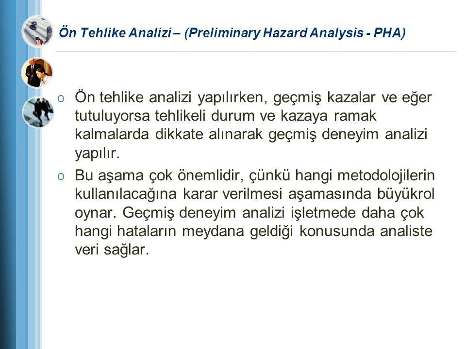 Ön Tehlike Analizi – (Preliminary Hazard Analysis - PHA) o Ön tehlike analizi yapılırken, geçmiş kazalar ve eğer tutuluyorsa tehlikeli durum ve kazaya