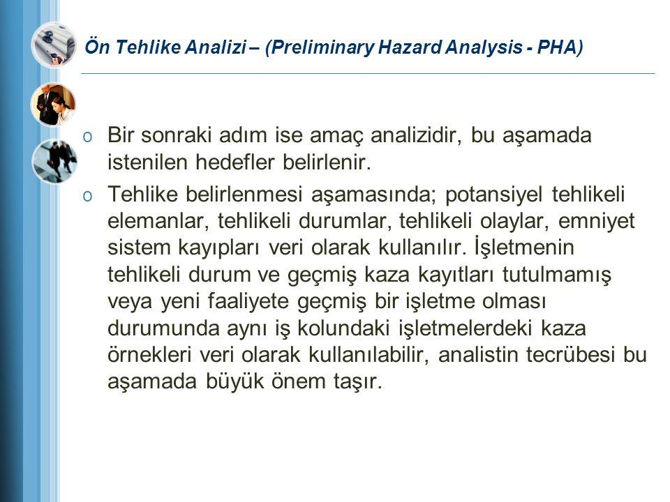 Ön Tehlike Analizi – (Preliminary Hazard Analysis - PHA) o Bir sonraki adım ise amaç analizidir, bu aşamada istenilen hedefler belirlenir. o Tehlike b