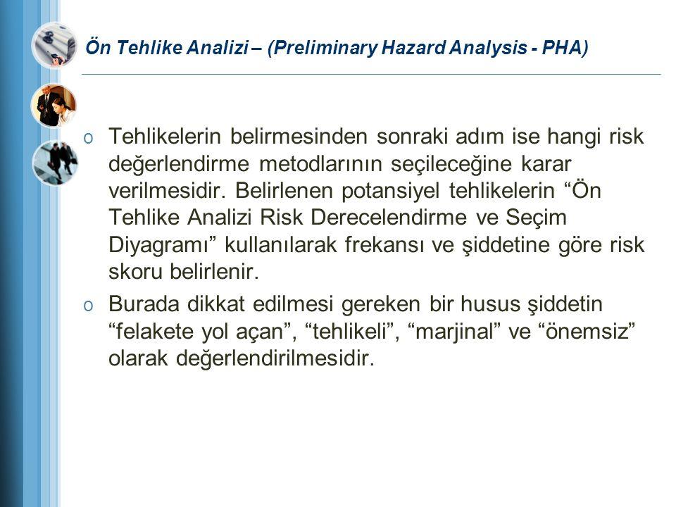 Ön Tehlike Analizi – (Preliminary Hazard Analysis - PHA) o Tehlikelerin belirmesinden sonraki adım ise hangi risk değerlendirme metodlarının seçileceğ