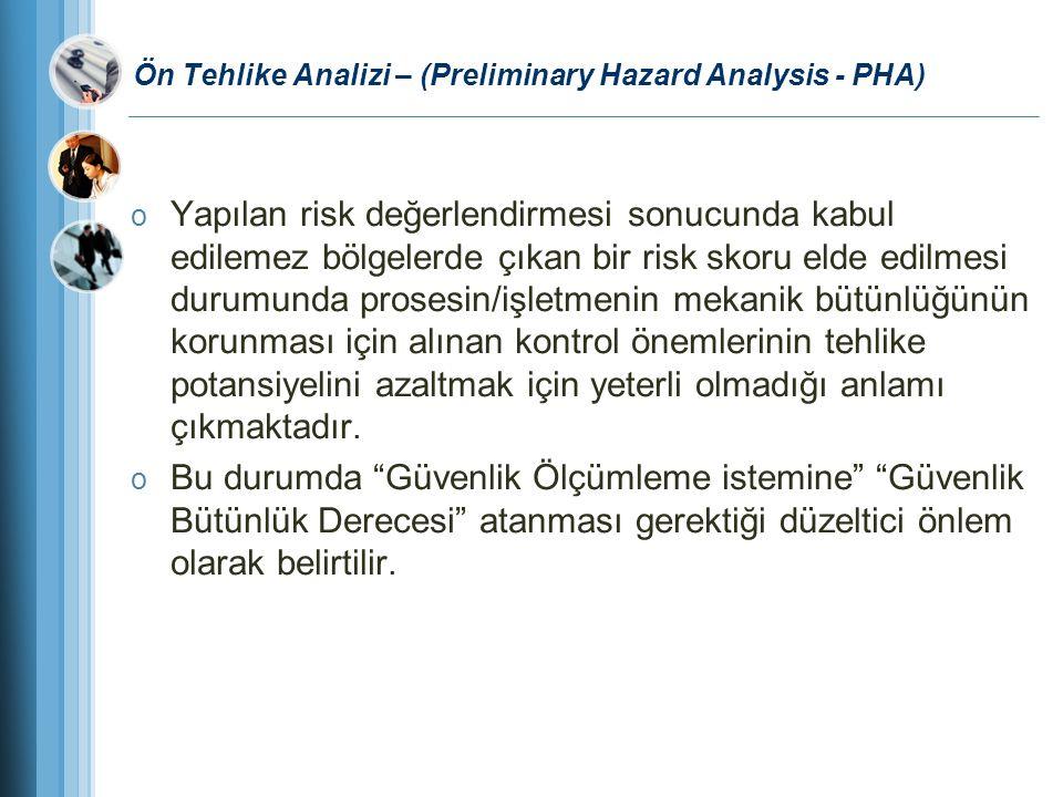 Ön Tehlike Analizi – (Preliminary Hazard Analysis - PHA) o Yapılan risk değerlendirmesi sonucunda kabul edilemez bölgelerde çıkan bir risk skoru elde
