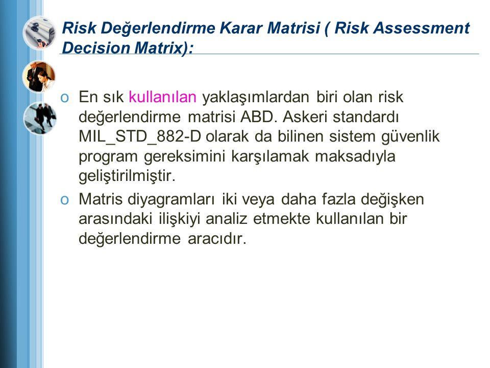 Risk Değerlendirme Karar Matrisi ( Risk Assessment Decision Matrix): oEn sık kullanılan yaklaşımlardan biri olan risk değerlendirme matrisi ABD. Asker
