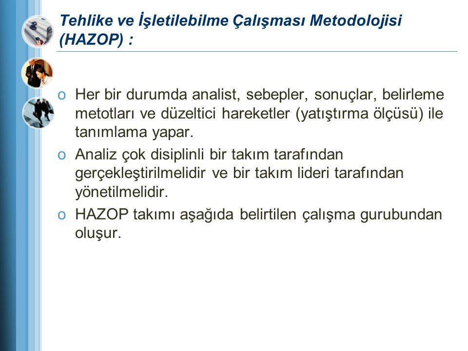Tehlike ve İşletilebilme Çalışması Metodolojisi (HAZOP) : oHer bir durumda analist, sebepler, sonuçlar, belirleme metotları ve düzeltici hareketler (y