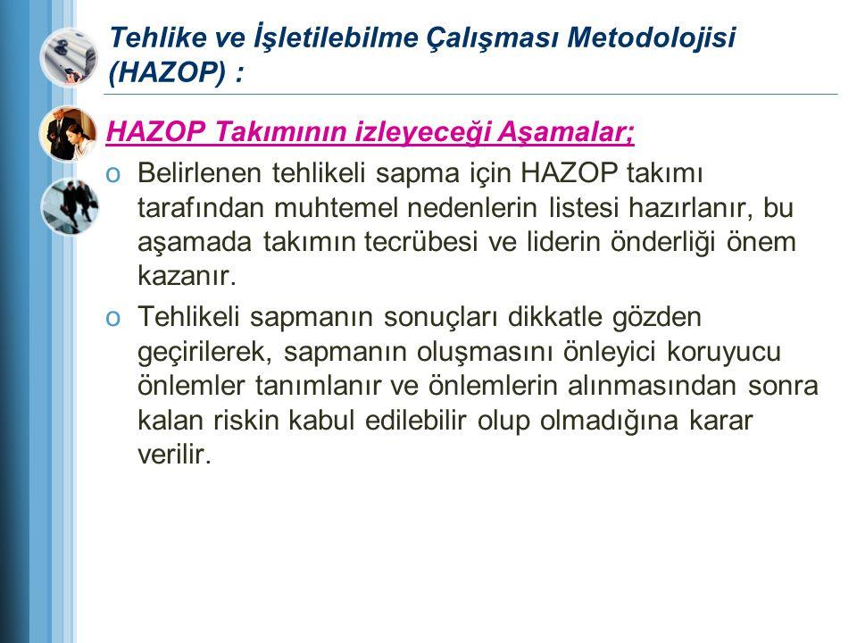 Tehlike ve İşletilebilme Çalışması Metodolojisi (HAZOP) : HAZOP Takımının izleyeceği Aşamalar; oBelirlenen tehlikeli sapma için HAZOP takımı tarafında