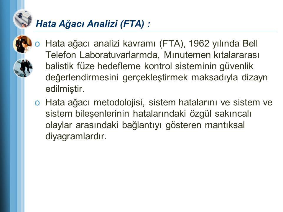 Hata Ağacı Analizi (FTA) : oHata ağacı analizi kavramı (FTA), 1962 yılında Bell Telefon Laboratuvarlarmda, Mınutemen kıtalararası balistik füze hedefl