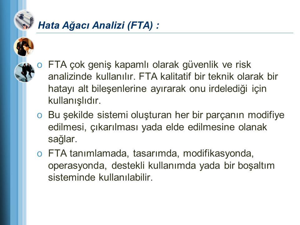Hata Ağacı Analizi (FTA) : oFTA çok geniş kapamlı olarak güvenlik ve risk analizinde kullanılır. FTA kalitatif bir teknik olarak bir hatayı alt bileşe