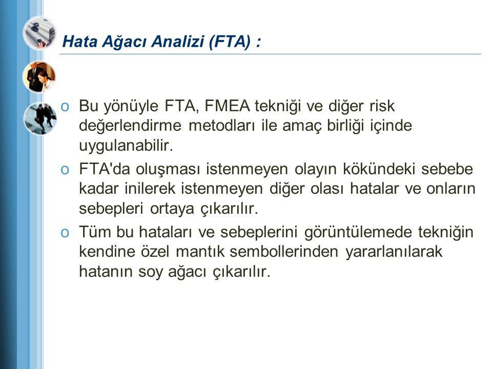 Hata Ağacı Analizi (FTA) : oBu yönüyle FTA, FMEA tekniği ve diğer risk değerlendirme metodları ile amaç birliği içinde uygulanabilir. oFTA'da oluşması