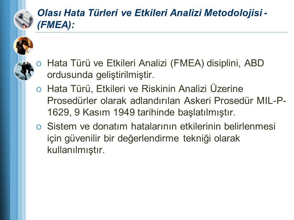 Olası Hata Türleri ve Etkileri Analizi Metodolojisi - (FMEA): oHata Türü ve Etkileri Analizi (FMEA) disiplini, ABD ordusunda geliştirilmiştir. oHata T