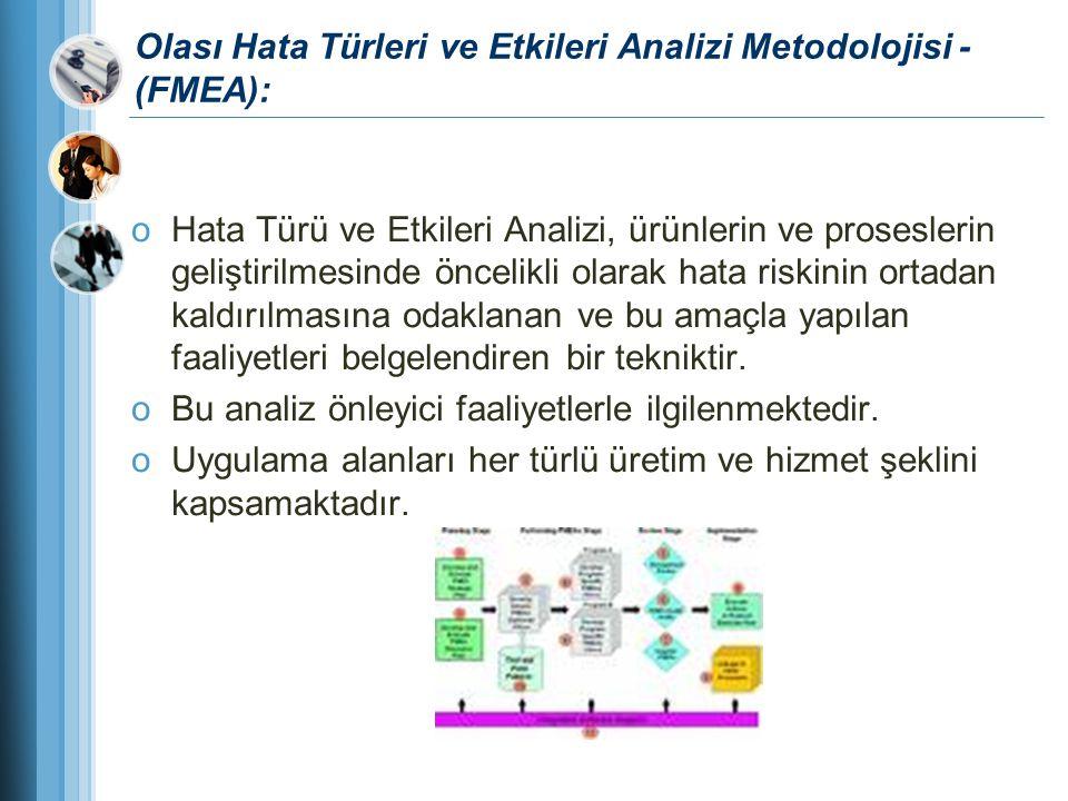 Olası Hata Türleri ve Etkileri Analizi Metodolojisi - (FMEA): oHata Türü ve Etkileri Analizi, ürünlerin ve proseslerin geliştirilmesinde öncelikli ola