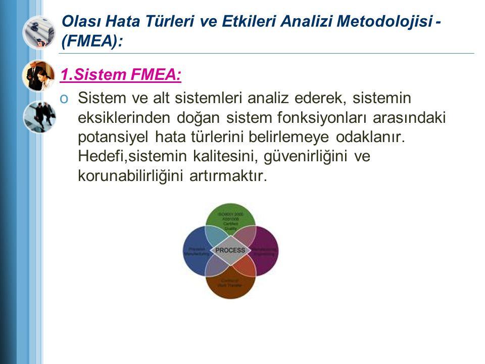 Olası Hata Türleri ve Etkileri Analizi Metodolojisi - (FMEA): 1.Sistem FMEA: oSistem ve alt sistemleri analiz ederek, sistemin eksiklerinden doğan sis