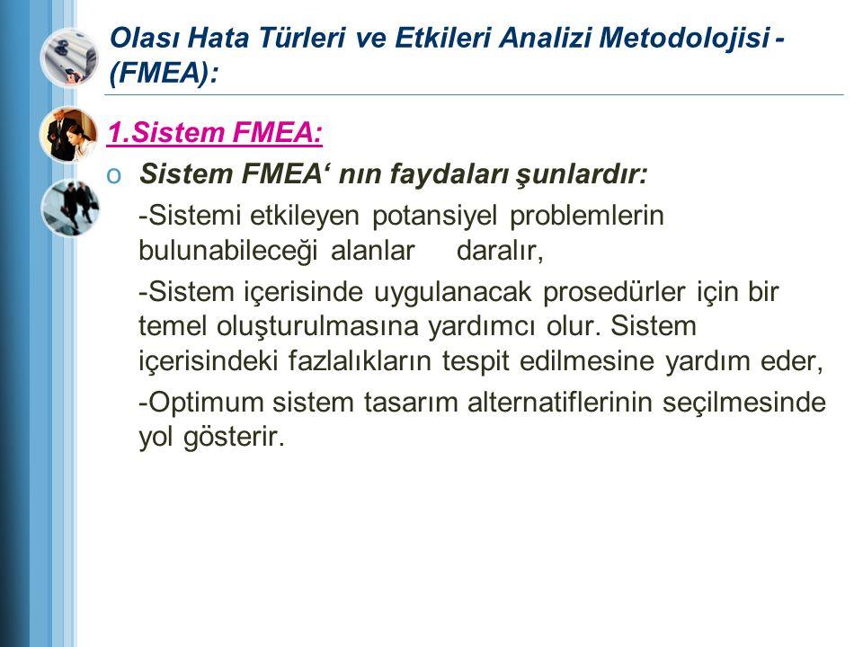 Olası Hata Türleri ve Etkileri Analizi Metodolojisi - (FMEA): 1.Sistem FMEA: oSistem FMEA' nın faydaları şunlardır: -Sistemi etkileyen potansiyel prob