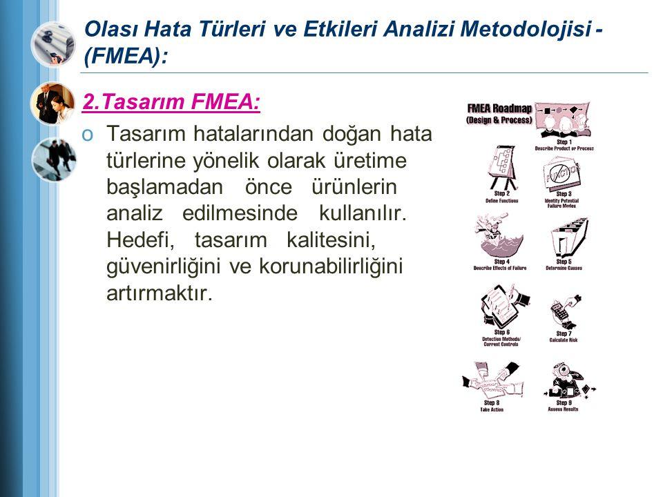 Olası Hata Türleri ve Etkileri Analizi Metodolojisi - (FMEA): 2.Tasarım FMEA: oTasarım hatalarından doğan hata türlerine yönelik olarak üretime başlam