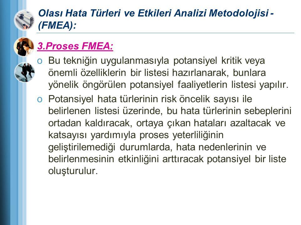 Olası Hata Türleri ve Etkileri Analizi Metodolojisi - (FMEA): 3.Proses FMEA: oBu tekniğin uygulanmasıyla potansiyel kritik veya önemli özelliklerin bi