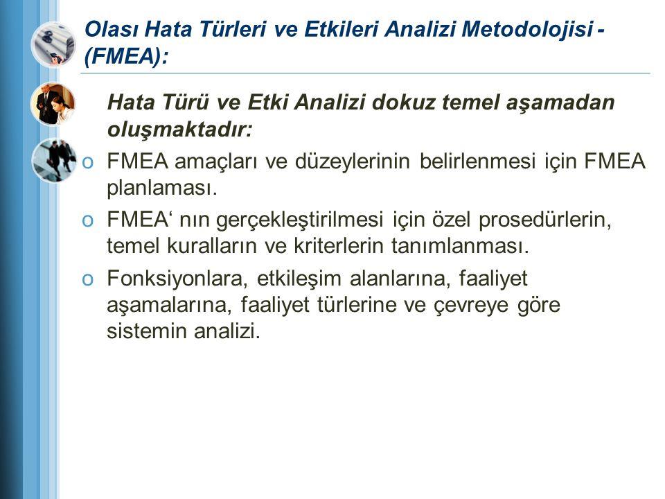 Olası Hata Türleri ve Etkileri Analizi Metodolojisi - (FMEA): Hata Türü ve Etki Analizi dokuz temel aşamadan oluşmaktadır: oFMEA amaçları ve düzeyleri