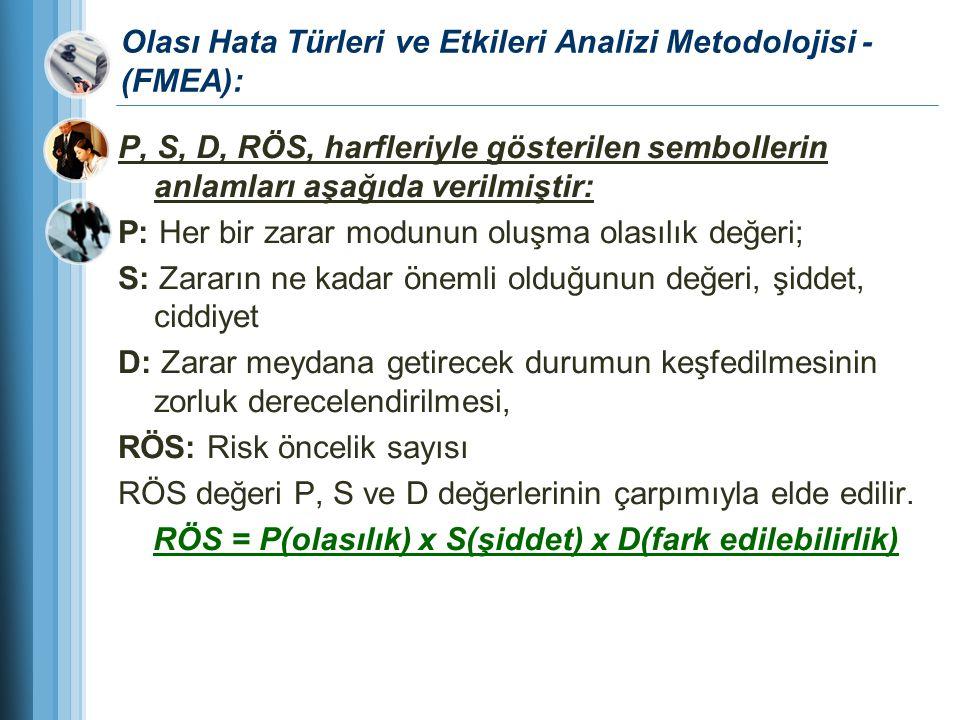 Olası Hata Türleri ve Etkileri Analizi Metodolojisi - (FMEA): P, S, D, RÖS, harfleriyle gösterilen sembollerin anlamları aşağıda verilmiştir: P: Her b