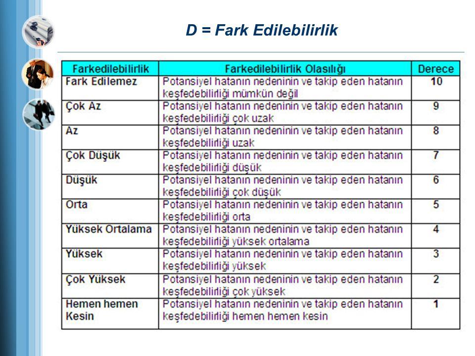 D = Fark Edilebilirlik