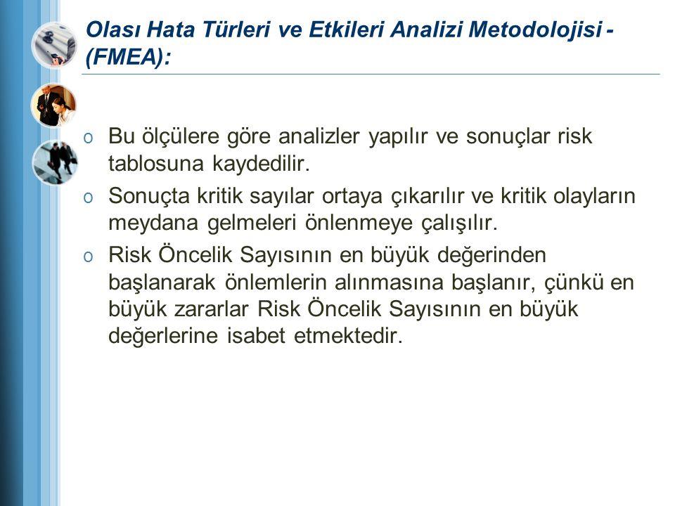 Olası Hata Türleri ve Etkileri Analizi Metodolojisi - (FMEA): o Bu ölçülere göre analizler yapılır ve sonuçlar risk tablosuna kaydedilir. o Sonuçta kr