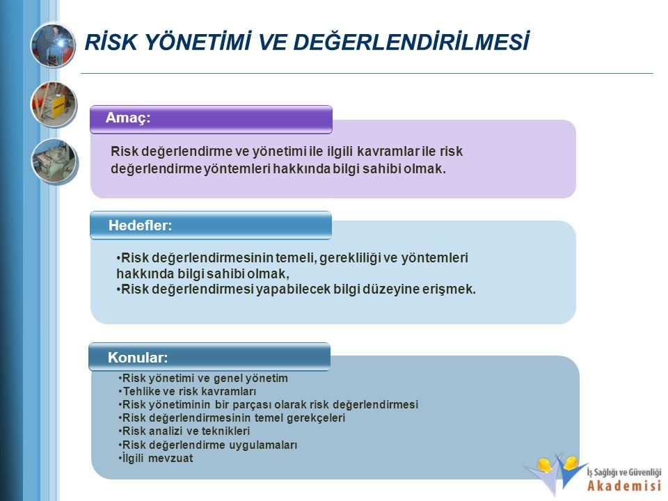 RİSK YÖNETİMİ VE DEĞERLENDİRİLMESİ Amaç: Hedefler: Konular: Risk değerlendirme ve yönetimi ile ilgili kavramlar ile risk değerlendirme yöntemleri hakk