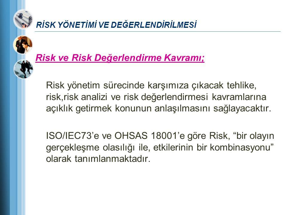 RİSK YÖNETİMİ VE DEĞERLENDİRİLMESİ Risk ve Risk Değerlendirme Kavramı; Risk yönetim sürecinde karşımıza çıkacak tehlike, risk,risk analizi ve risk değ