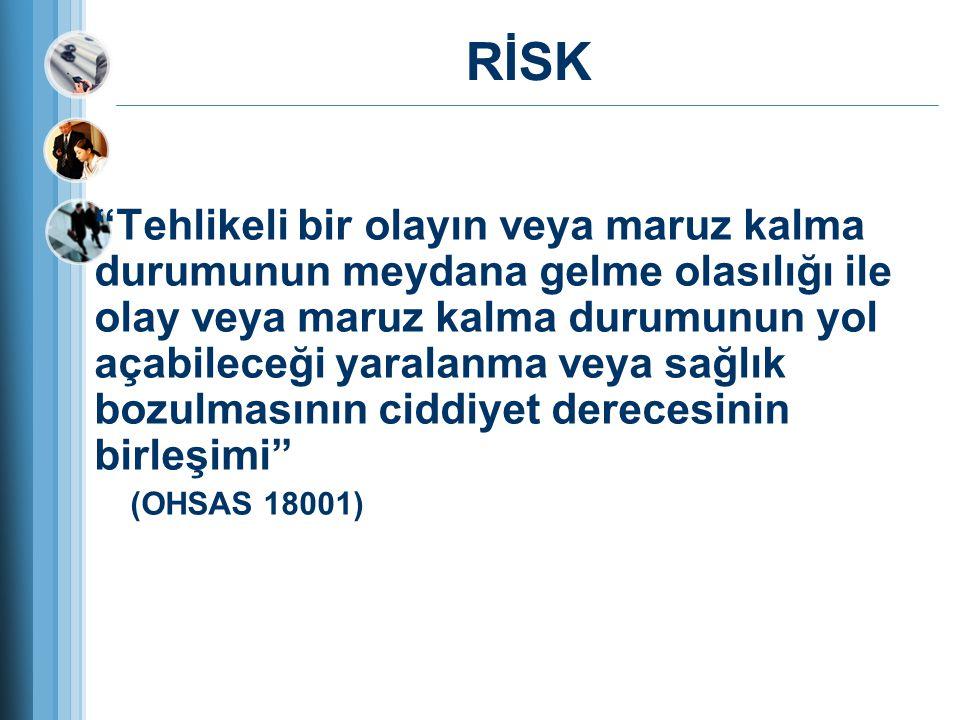 """RİSK """"Tehlikeli bir olayın veya maruz kalma durumunun meydana gelme olasılığı ile olay veya maruz kalma durumunun yol açabileceği yaralanma veya sağlı"""