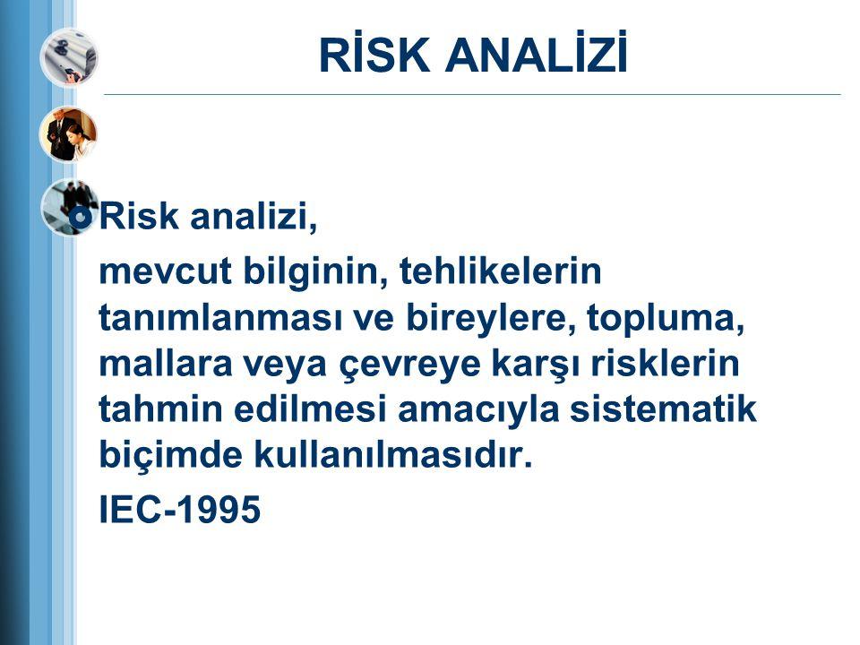 RİSK ANALİZİ  Risk analizi, mevcut bilginin, tehlikelerin tanımlanması ve bireylere, topluma, mallara veya çevreye karşı risklerin tahmin edilmesi am