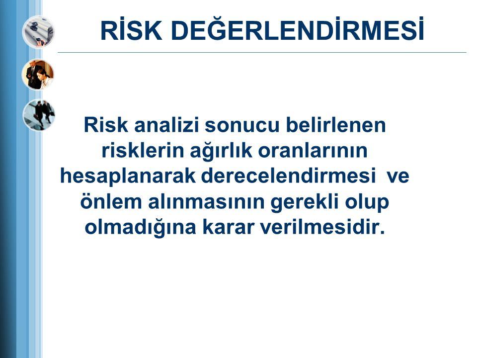 RİSK DEĞERLENDİRMESİ Risk analizi sonucu belirlenen risklerin ağırlık oranlarının hesaplanarak derecelendirmesi ve önlem alınmasının gerekli olup olma