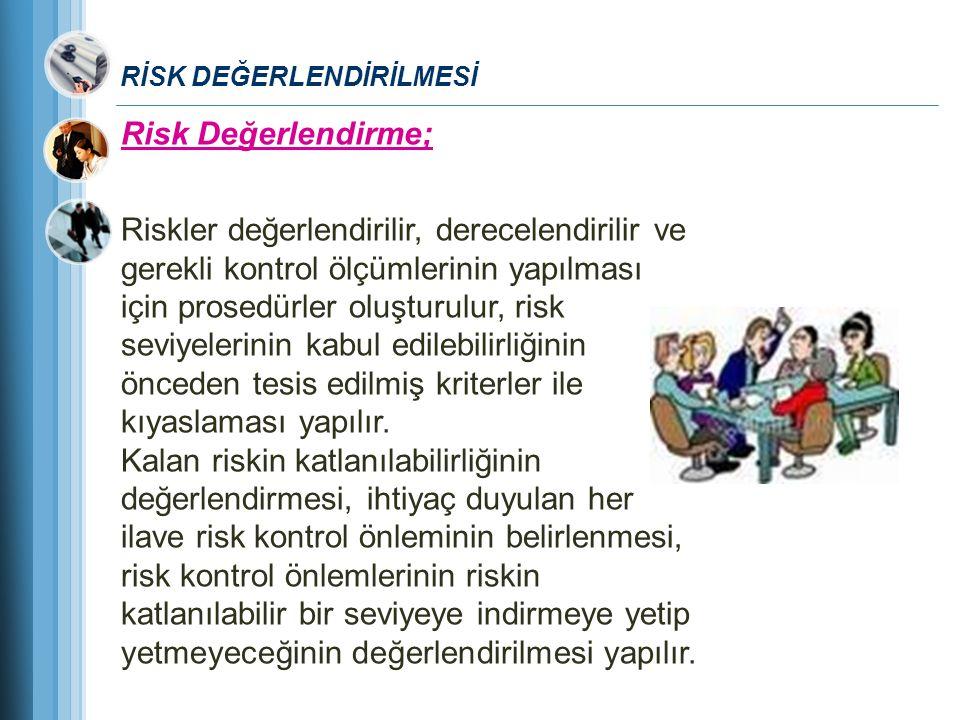 RİSK DEĞERLENDİRİLMESİ Risk Değerlendirme; Riskler değerlendirilir, derecelendirilir ve gerekli kontrol ölçümlerinin yapılması için prosedürler oluştu
