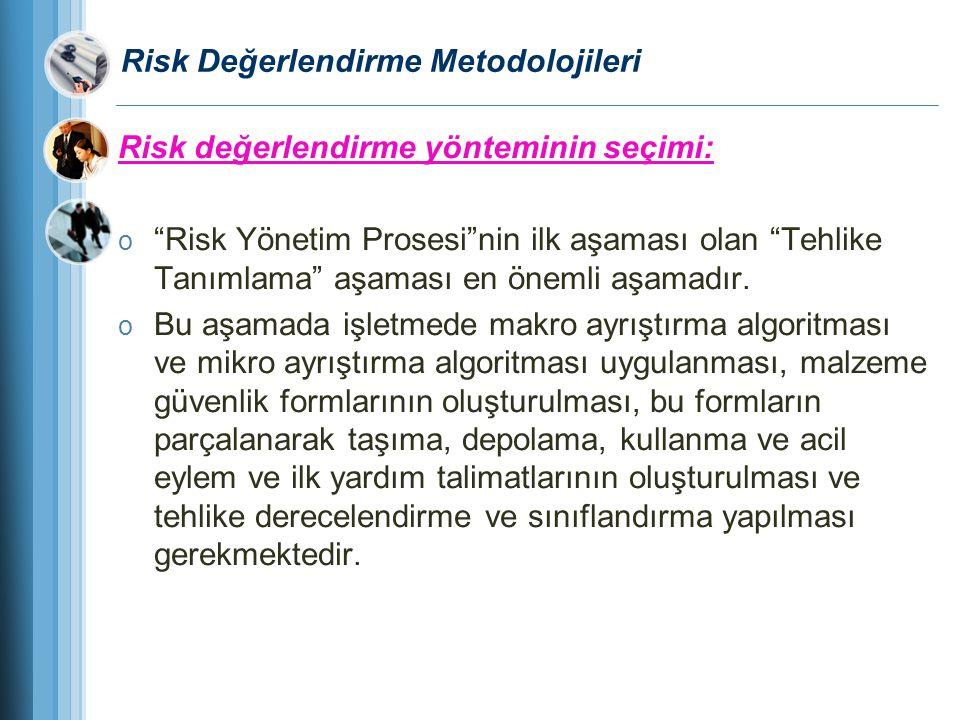 """Risk Değerlendirme Metodolojileri Risk değerlendirme yönteminin seçimi: o """"Risk Yönetim Prosesi""""nin ilk aşaması olan """"Tehlike Tanımlama"""" aşaması en ön"""