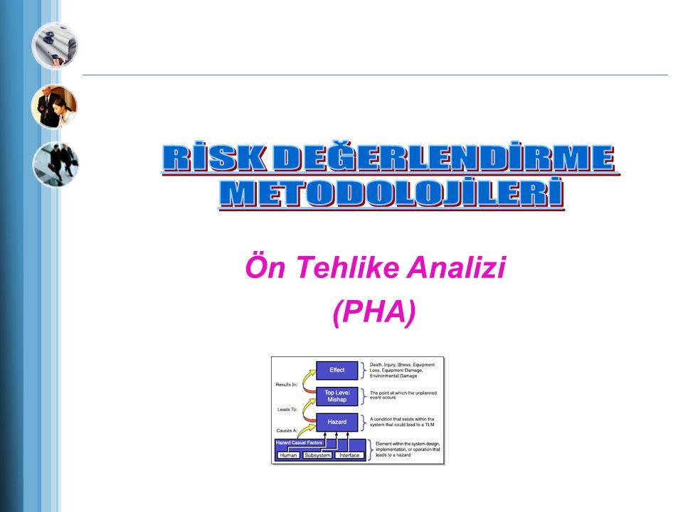 Ön Tehlike Analizi (PHA)