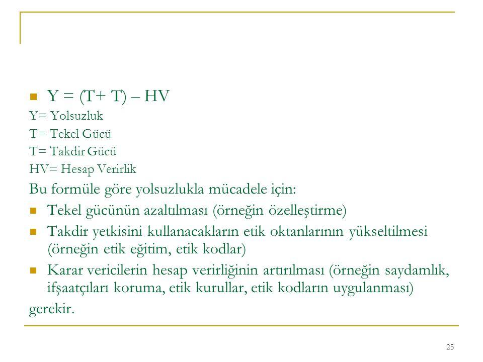 25 Y = (T+ T) – HV Y= Yolsuzluk T= Tekel Gücü T= Takdir Gücü HV= Hesap Verirlik Bu formüle göre yolsuzlukla mücadele için: Tekel gücünün azaltılması (örneğin özelleştirme) Takdir yetkisini kullanacakların etik oktanlarının yükseltilmesi (örneğin etik eğitim, etik kodlar) Karar vericilerin hesap verirliğinin artırılması (örneğin saydamlık, ifşaatçıları koruma, etik kurullar, etik kodların uygulanması) gerekir.