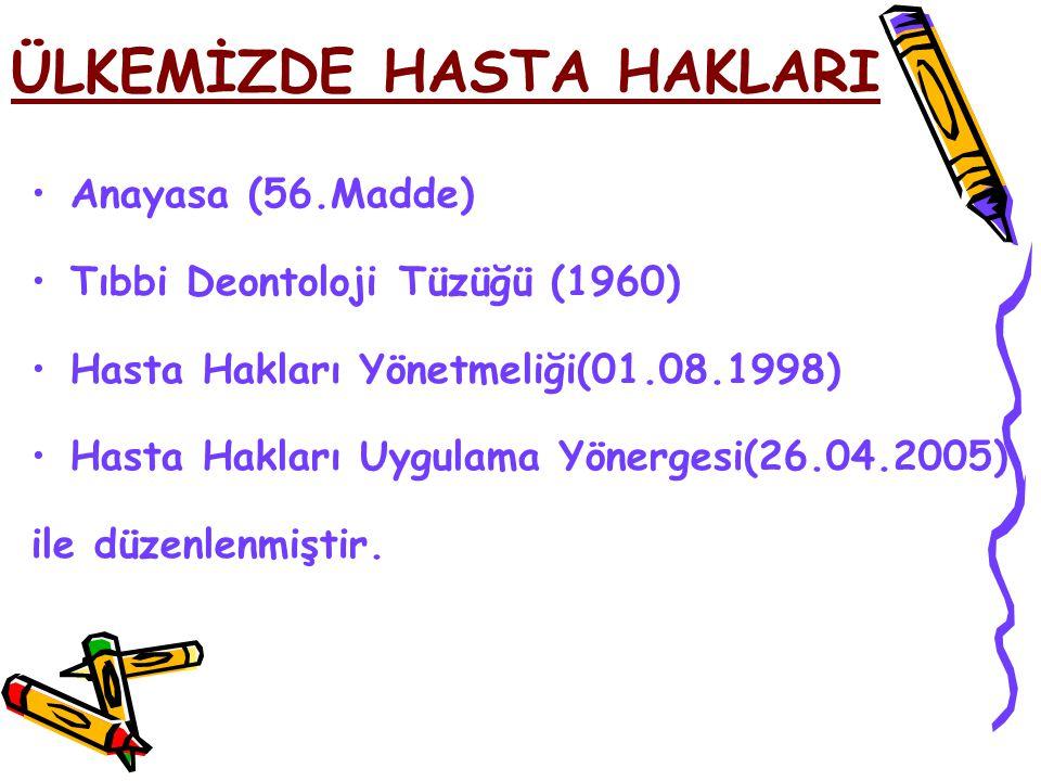 Anayasa (56.Madde) Tıbbi Deontoloji Tüzüğü (1960) Hasta Hakları Yönetmeliği(01.08.1998) Hasta Hakları Uygulama Yönergesi(26.04.2005) ile düzenlenmişti