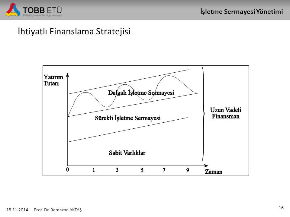 İşletme Sermayesi Yönetimi İhtiyatlı Finanslama Stratejisi 18.11.2014 16 Prof. Dr. Ramazan AKTAŞ