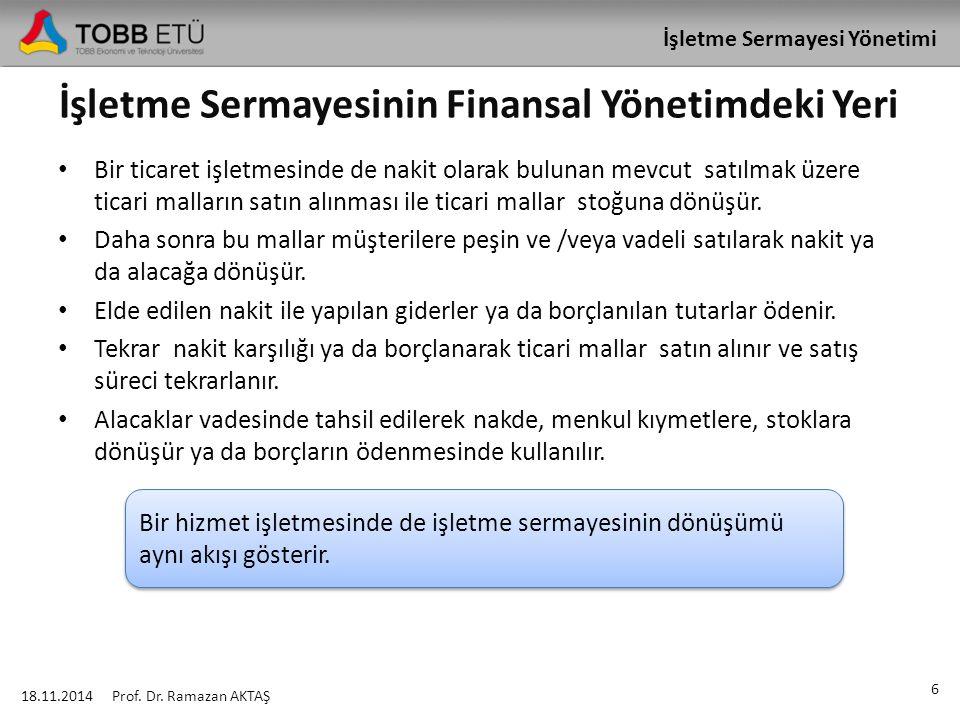 İşletme Sermayesi Yönetimi Atılgan Finanslama Stratejisi 18.11.2014 17 Prof. Dr. Ramazan AKTAŞ